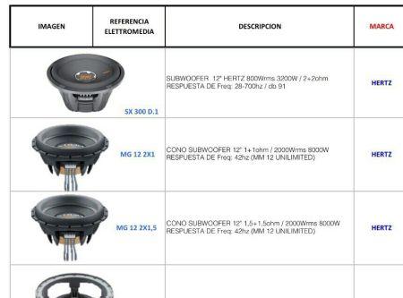 """BAJO HERTZ SX 300, 12"""" BOBINA, MONTAJES EN FIBRA DE VIDRIO, Bandejas de sonido en fibra de vidrio, Cajas Acústicas tipo Turbo, Caja de sonido para automóviles, Radios de Usb, Mp3, Pantalla Dvd, Aux, Cabeceros de Monitor, Espejos de Retrovisor con pantalla, Alarmas Con GPS tracker, Bloqueo electrónico de encendido de motor."""
